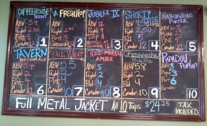 alewerks-beer-board